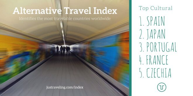 alternative travel index cultural