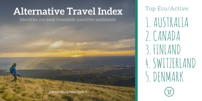 alternative travel index eco/active