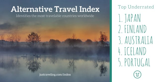 alternative travel index underrated
